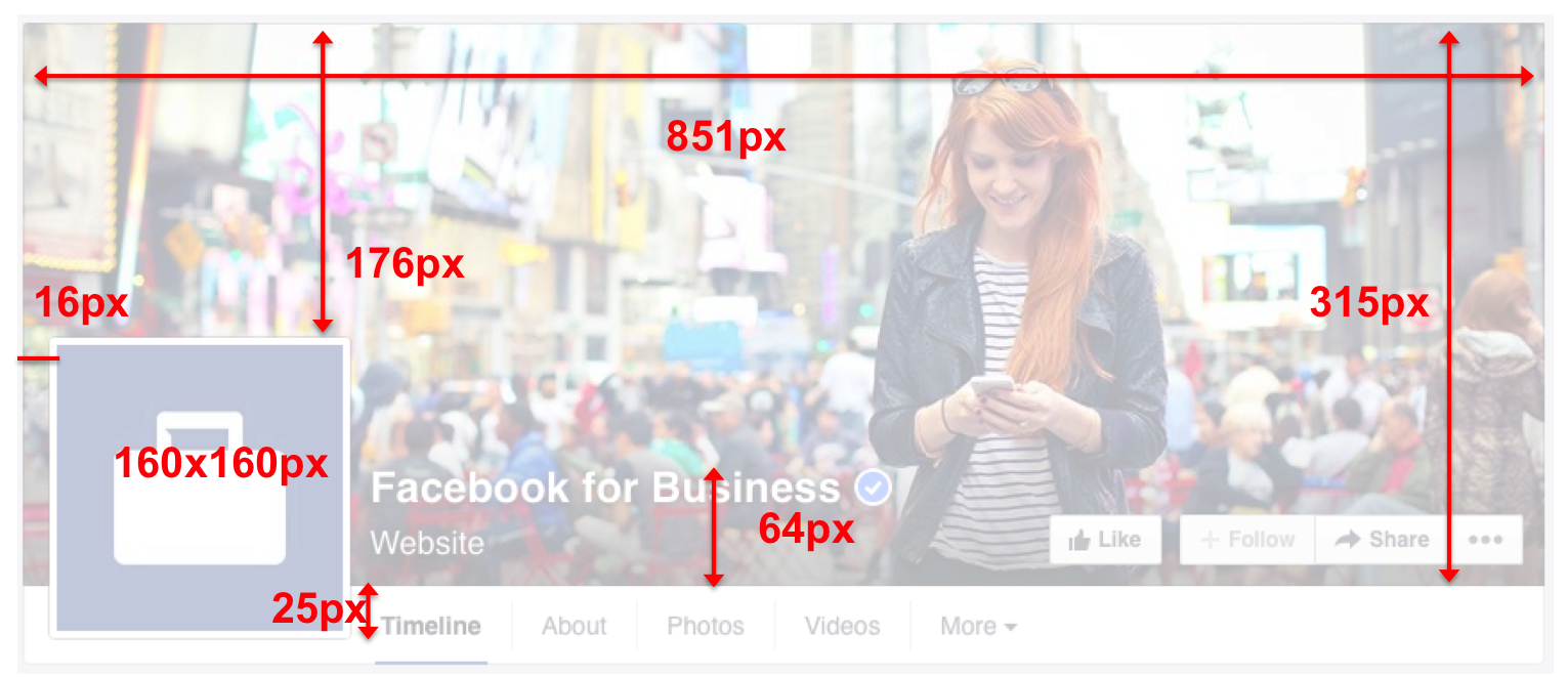 An Easy Hack for Designing Your Facebook Cover Photo ...