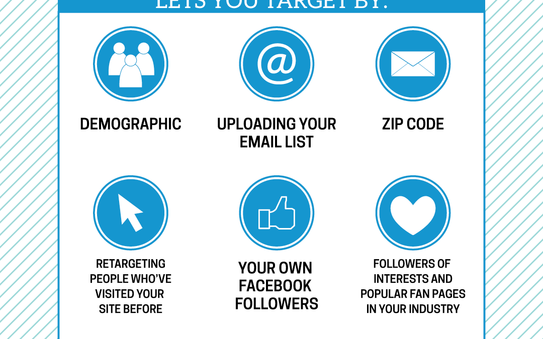 All About Facebook Ads Infographic {And The Last Day Of The Ad Design Giveaway!}